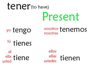 present-tener