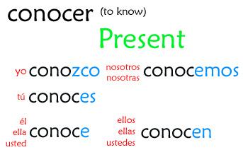 present conocer copy