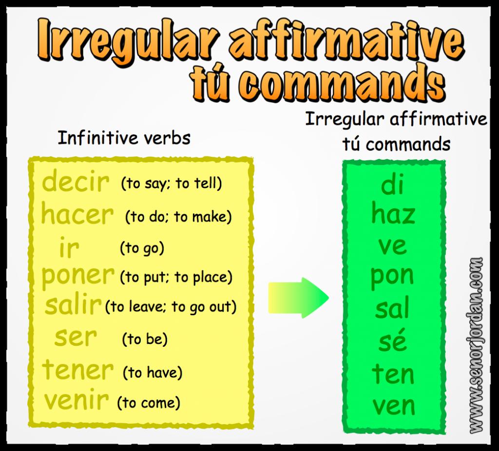irregular tu commands (redo)