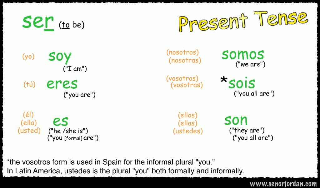 01 present tense - ser