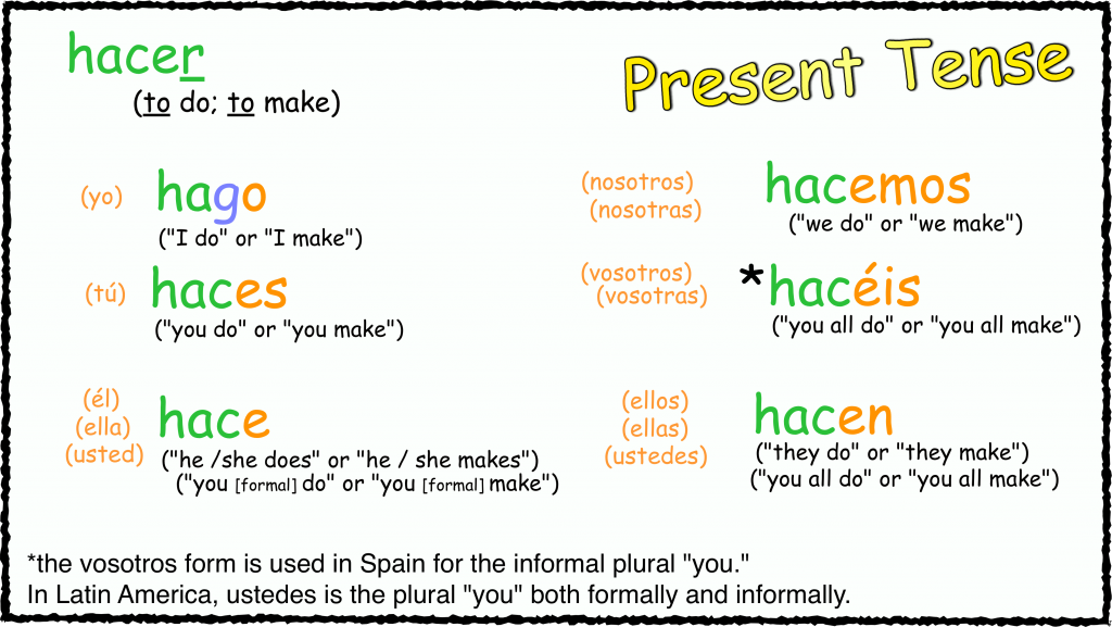 present tense - hacer