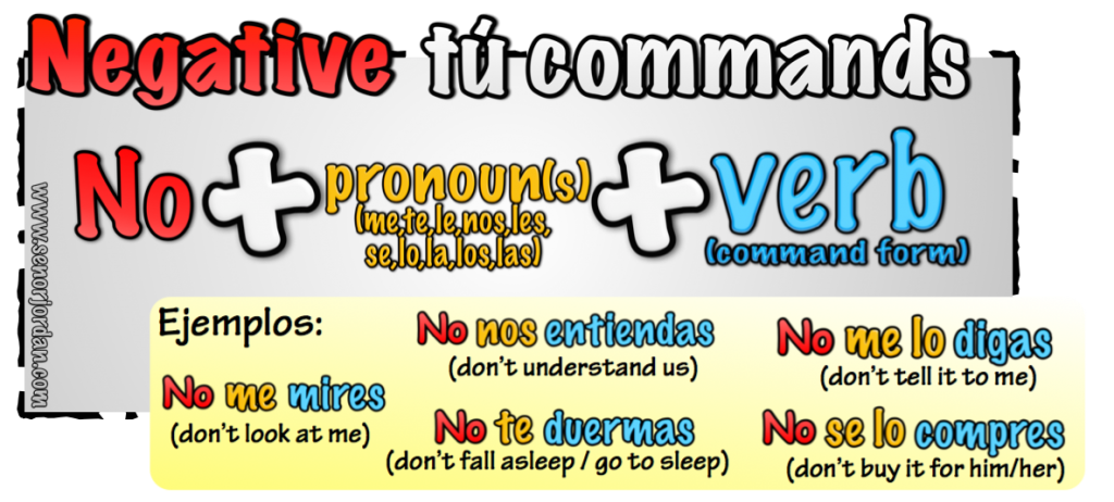negative tu commands + pronouns