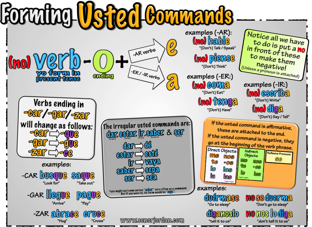 usted commands (resized)