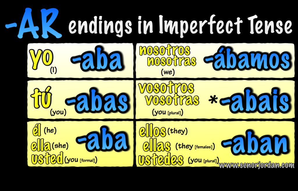 ar endings in imperfect