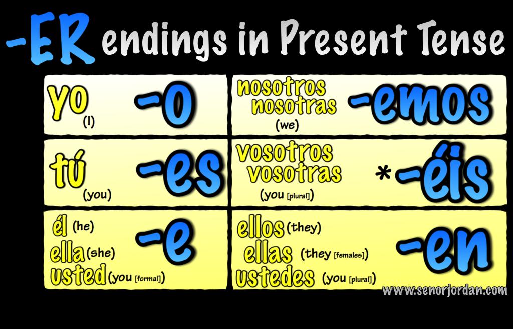 er verbs present tense song