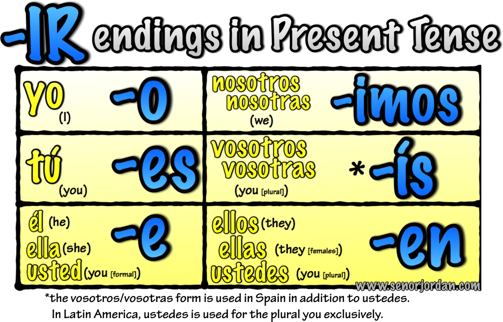 ir verb endings song
